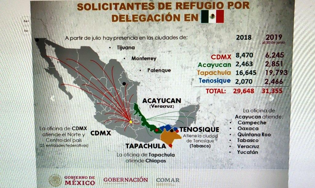 Desde Tapachula: Migrantes evitan ser refugiados, prefieren ilegalidad