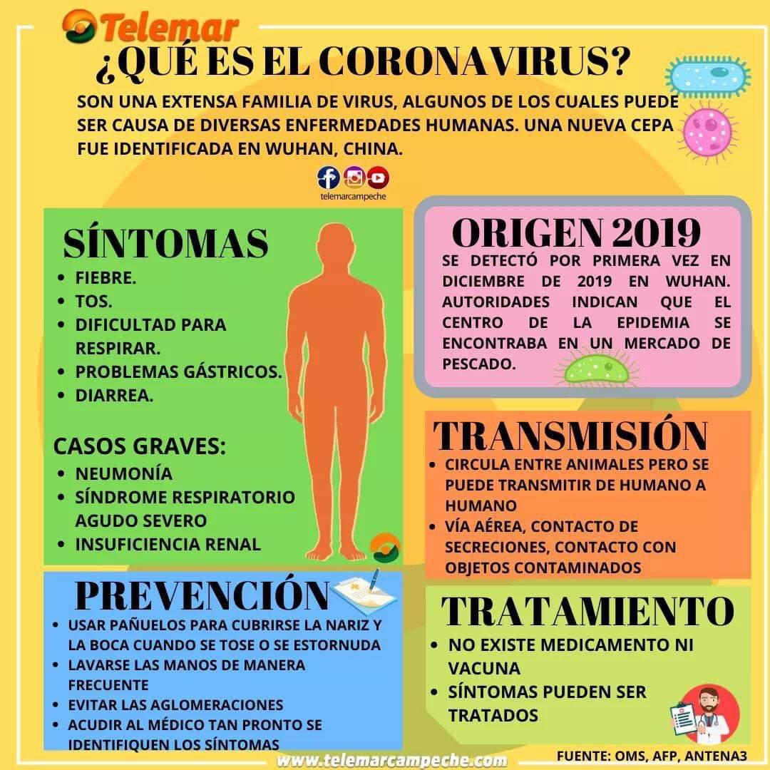 Casos de infección respiratoria asociados a Nuevo Coronavirus (2019- nCoV).