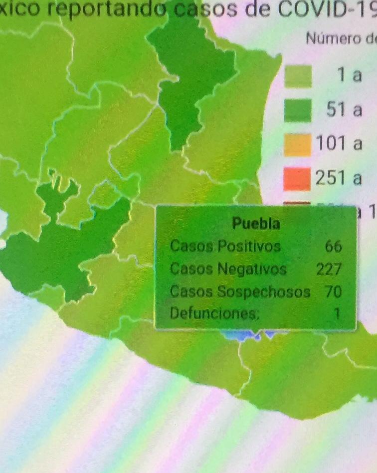 Primer deceso en Puebla por el COVID-19