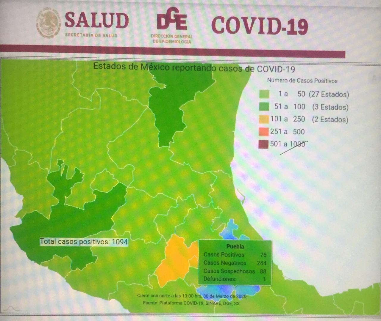 Ya son 28 muertos y mil 94 enfermos de coronavirus en México
