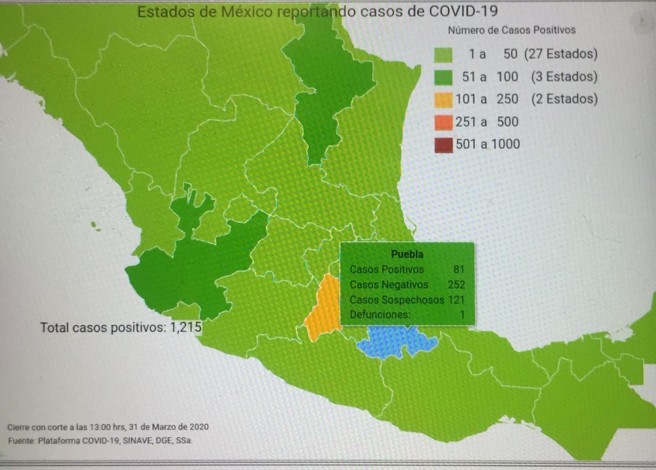 Crece la pandemia en México; ya son 29 muertos y mil 215 enfermos