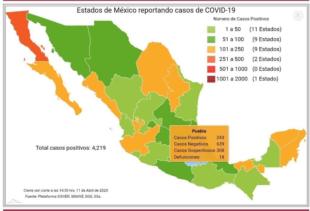 Viernes mortal; 17 casos nuevos en un solo día en Puebla