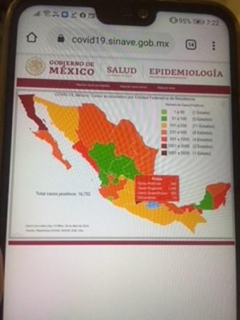 México llega a 16 mil 752 enfermos de Covid 19, Cd de México, Baja California y Sinaloa, los de más defunciones