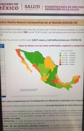 Son 5 mil 847 los pacientes de Covid en el país: Salud federal
