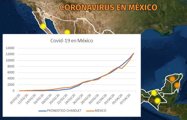 Covid-19 en México, el gran engaño