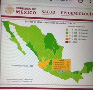 Al cierre de la semana, México contabiliza 1 mil 688 casos positivos de coronavirus
