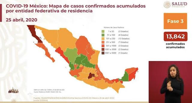 Ya son van mil 205 decesos y 13 mil 842 casos  de Coronavirus en México: Salud Federal