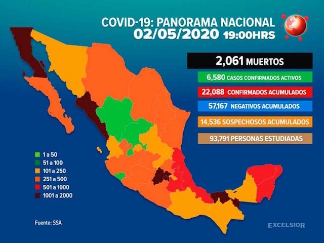 Incrementa a 2,061 la cifra de muertos por Covid-19 en México
