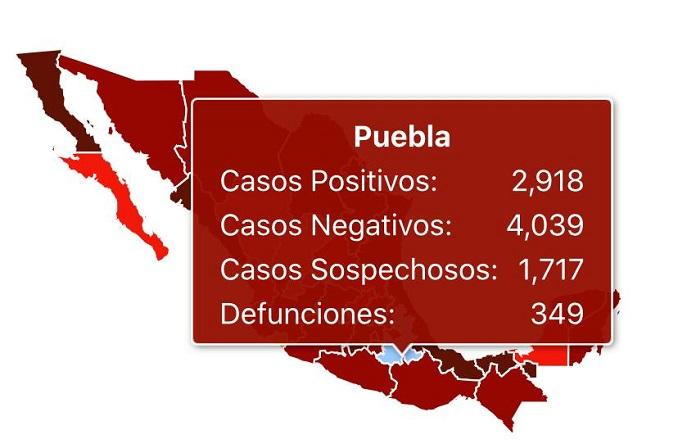 En Puebla van dos mil 918 contagiados de covid -19: Secretaría de Salud federal