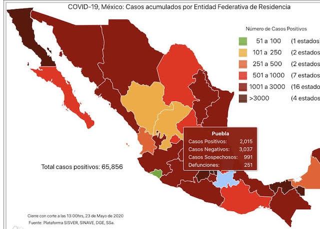 Contagios de Covid-19 en Puebla se elevan a dos mil 15: Secretaría de Salud Federal