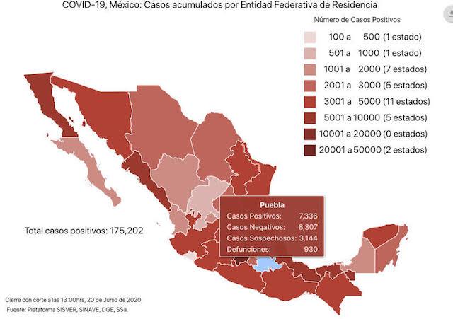 Confirma la Secretaría de Salud federal 286 nuevos contagios de Covid-19 en Puebla y 14 defunciones
