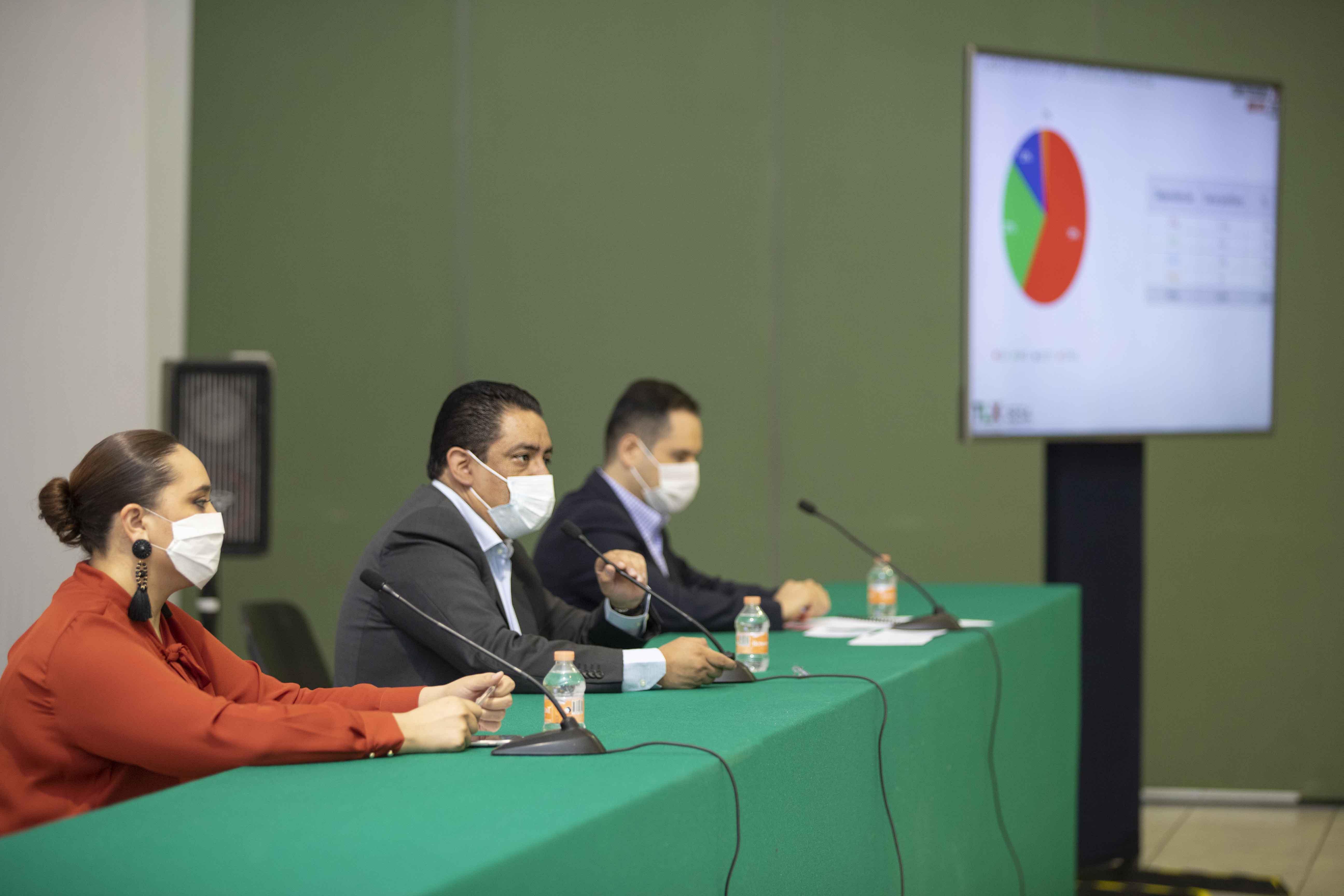 Efectividad de tratamiento permite que Tlaxcala cuente con 57% de disponibilidad de camas para Covid-19: SESA