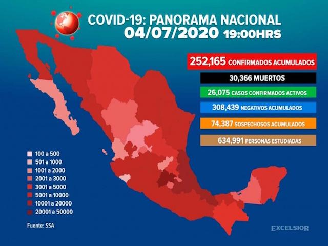 Supera México los 250 mil casos positivos de coronavirus