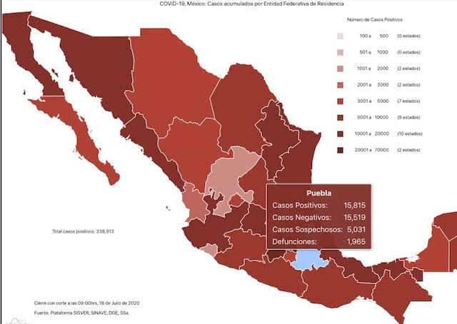 Se registran 319 nuevos contagios y 36 defunciones por coronavirus en Puebla: Salud