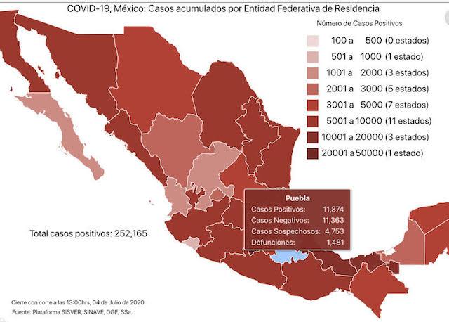 Reporta la Secretaría de Salud federal 316 casos nuevos de Covid-19 en Puebla