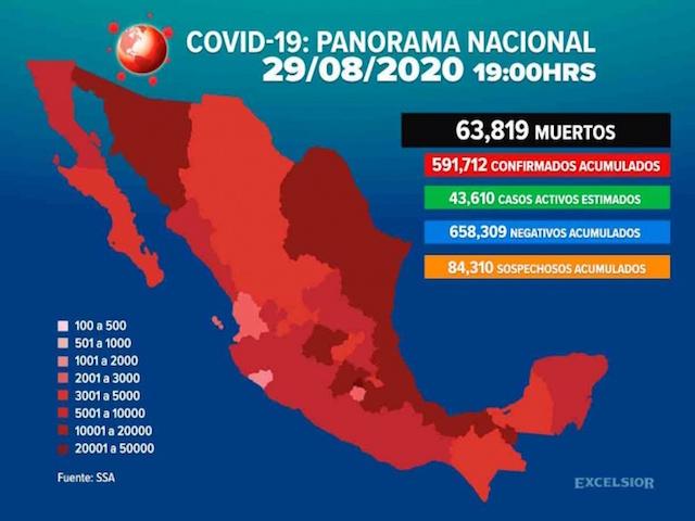 Incrementa a 63 mil 819 la cifra de fallecidos por Covid-19 en México