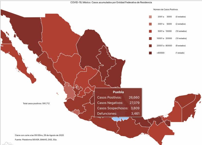 Salud federal reporta 6 defunciones y 209 contagios más de Coronavirus en Puebla