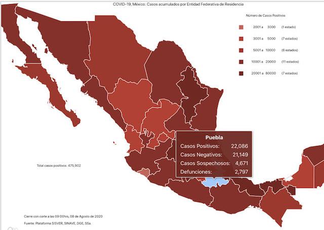 Reporta la federación 65 decesos más por Covid-19 para Puebla