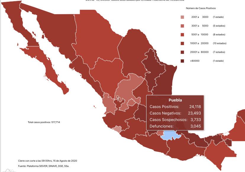 Federación reporta 239 nuevos contagios de Covid-19 y 27 decesos para Puebla
