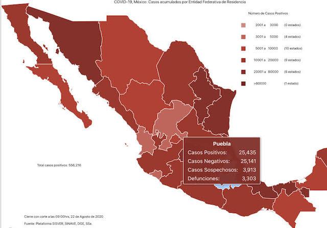Se registran en Puebla este sábado 41 defunciones más por covid-19: Federación
