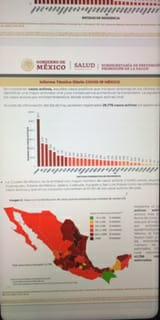 Parte de Guerra nacional lunes 7: Ya son 67 mil 558 muertes y más de 634 mil enfermos de Covid19