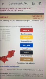 Parte de Guerra nacional: Ya son 70 mil 821 muertos por Coronavirus