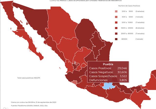 Federación reporta 17 decesos nuevos por Covid-19 para Puebla