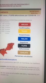 Parte de Guerra nacional jueves 17: México sube a 71 mil 978 decesos y 680 mil contagiados de covid-19