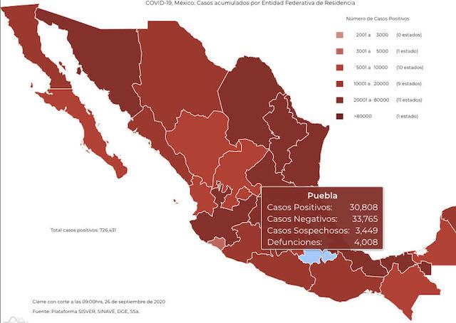 Reporta la federación para Puebla 143 contagios nuevos de coronavirus