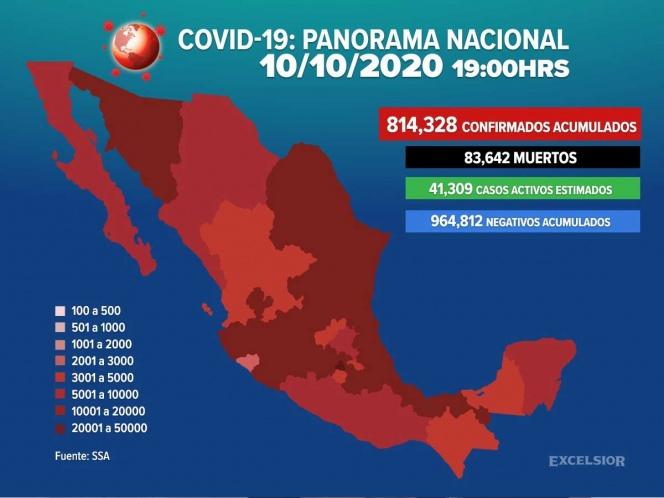 Supera México los 810 mil casos positivos de covid