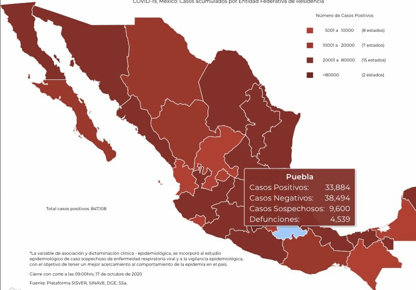 Reporta la federación 11 decesos más por Covid-19 en Puebla