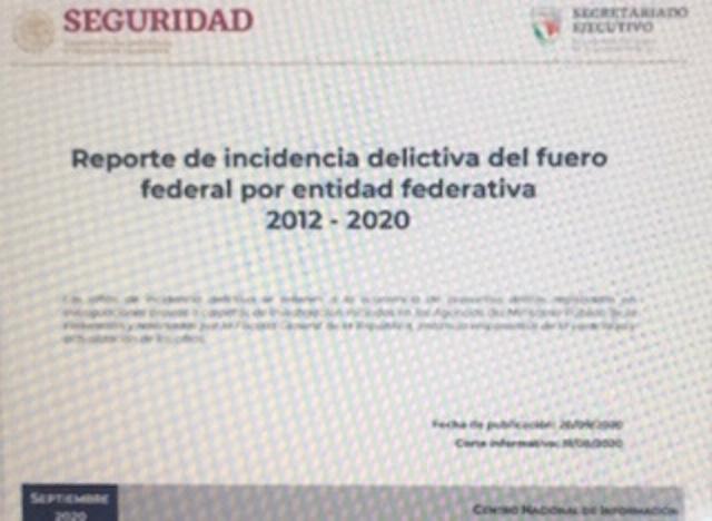 65 delitos contra la salud en Puebla, de enero al mes de agosto
