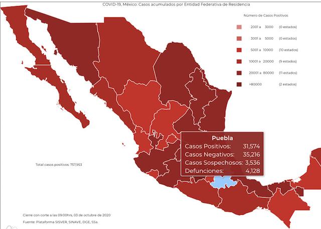 Reporta la federación 13 decesos más por Covid-19 en Puebla