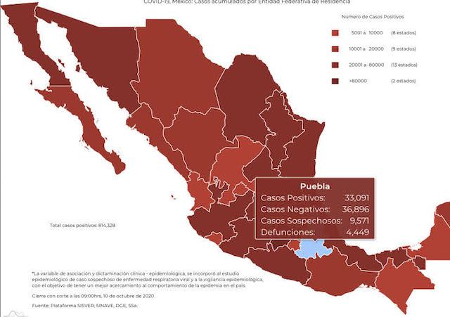 Reporta la federación 47 decesos más por Covid-19 en Puebla