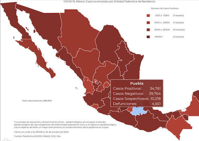 Reporta la federación 8 decesos más por Covid-19 para Puebla