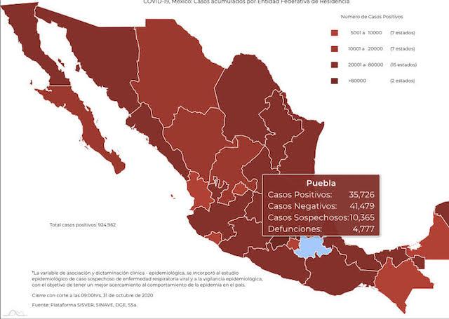 Reporta la federación 21 decesos más por Covid-19 para Puebla