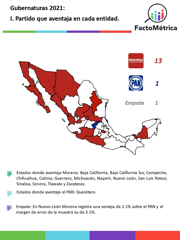 Tracking de Elecciones del 2021 mes de noviembre