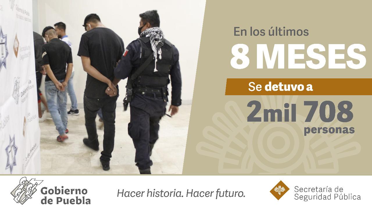 Más de 2 mil 700 presuntos delincuentes detenidos por la policía estatal en los últimos 8 meses