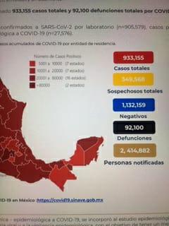Parte de Guerra nacional martes 3 de noviembre: México registra 92 mil 100 fallecimientos por covid-19