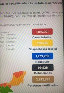 Parte de Guerra nacional jueves 19: México suma 99 mil 528 fallecidos por Coronavirus