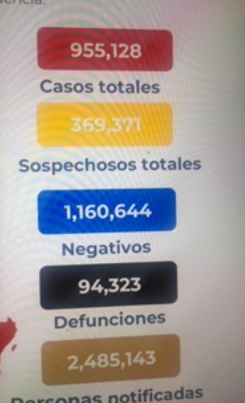 Cerró México la semana con 94 mil 323 decesos por covid-19