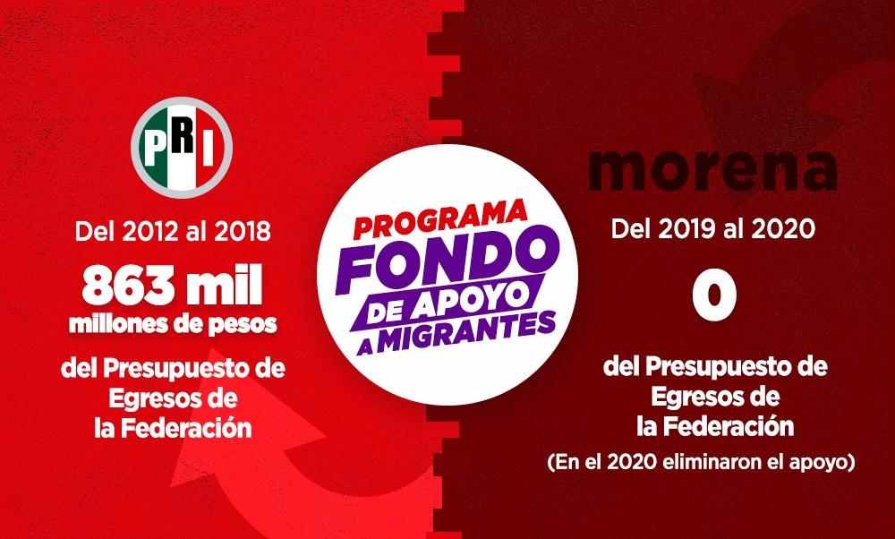 El PRI exhorta a Gobierno Federal y diputados a reasignar recursos a programas para migrantes