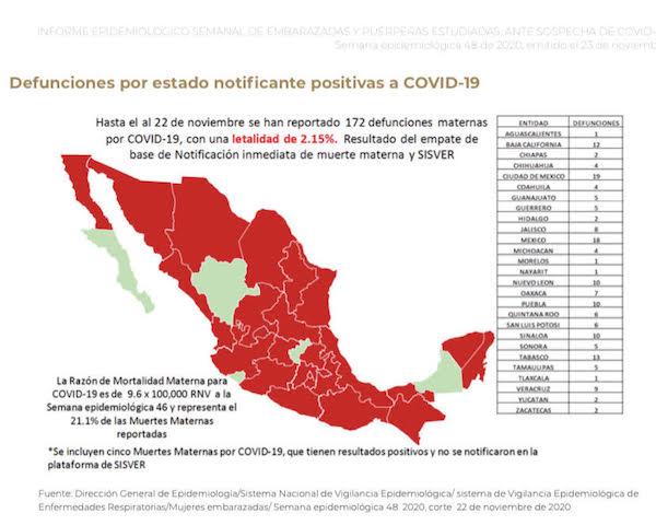 Van 10 embarazadas fallecidas por Covid-19 en Puebla: Salud
