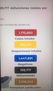Parte de Guerra nacional lunes 7 de diciembre: México lleva 109 mil 717 decesos por covid-19