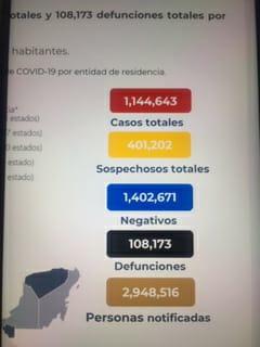 Parte de Guerra nacional viernes 4: México suma 108 mil 173 decesos por covid-19