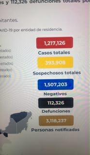 Parte de Guerra nacional viernes 11: 112 mil 326 muertos por covid-19 en México