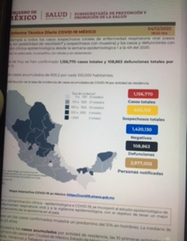 México cerró la semana con 108 mil 863 decesos por covid-19; Puebla regresa a semáforo naranja