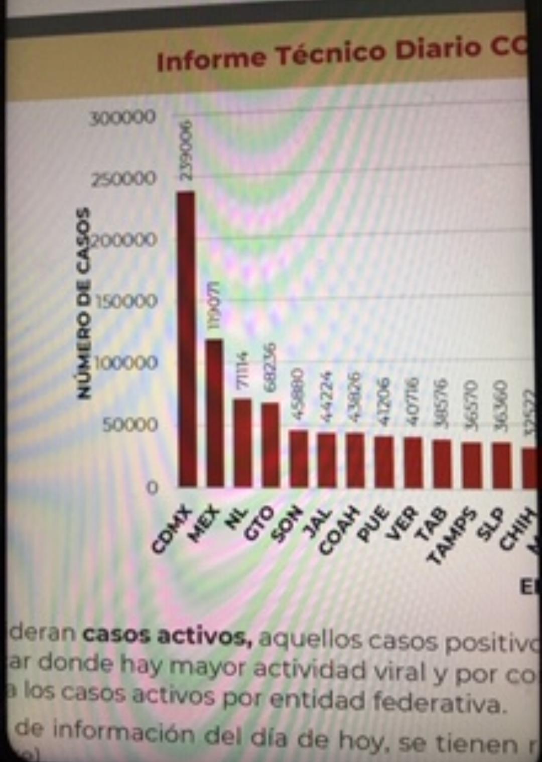 Parte de Guerra nacional miércoles 8: Ya son 110 mil 874 muertos por covid-19 en el país