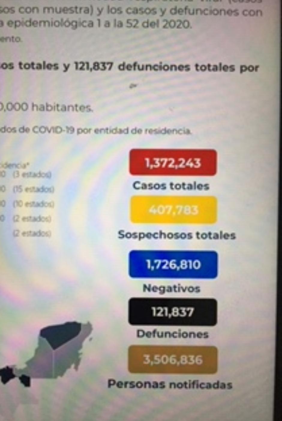 México registra hasta el 25 de diciembre 121 mil 837 decesos por covid-19