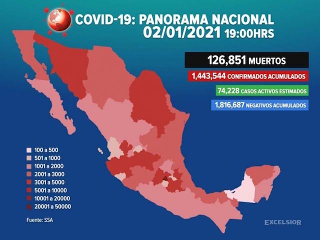 México acumula 126 mil 851 muertes por covid-19